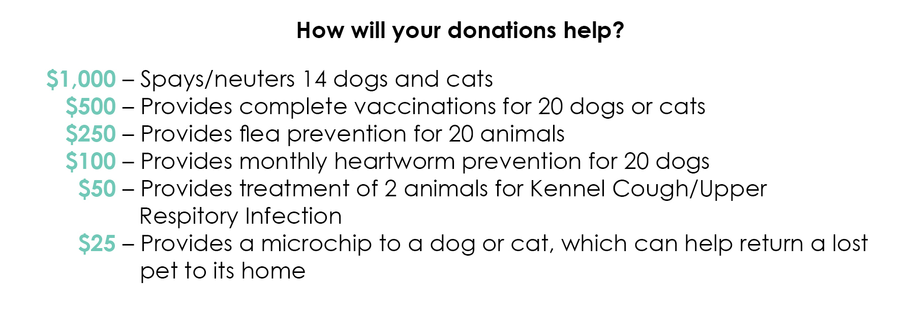 donation page donation list
